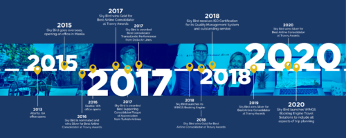 202193---SB-45-Anniversary-(timeline)2
